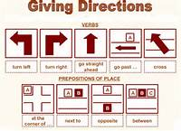 About Giving Directions  Online Homework Help For Prealgebra