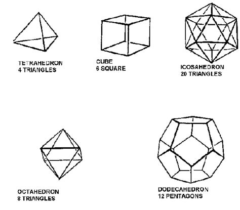How To Make 3d Geometric Shapes Out Of Paper - distinguishing the geometric shapes of minerals