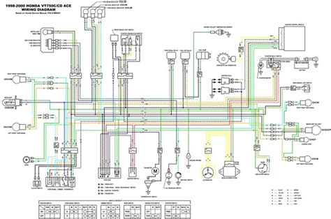 honda vt750c ace wiring and electrical system circuit