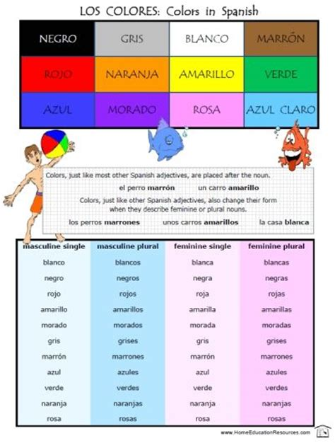 printable worksheets spanish beginners 1000 images about spanish colours on pinterest spanish