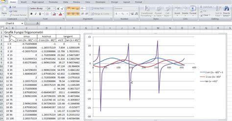 membuat grafik fungsi trigonometri di excel cara membuat grafik fungsi trigonometri dengan rumus excel