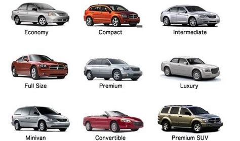 Types Of Car by 7 Car Types You Should Before Buying Car Buying