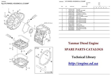 28 ldv alternator wiring diagram repair guides