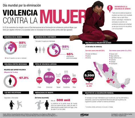imagenes dia mundial contra la violencia de genero d 237 a mundial contra la violencia de g 233 nero infografia