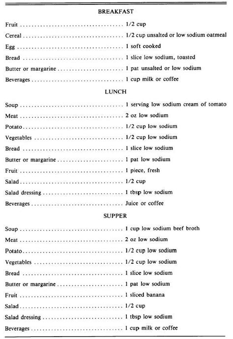 Nursing Home Design Plans by Table 3 7 Sample Low Sodium Diet 1000 Mg
