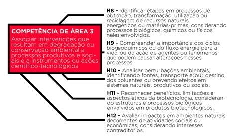 minedu programaciones jec cta 3 secundaria minedu programaciones curriculares minedu jec