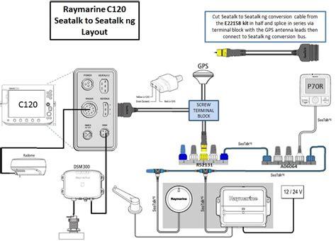 c120 wiring diagram wiring diagram and schematics