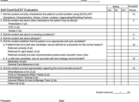 Self Care Quest Evaluation Form Download Scientific Diagram Buddy Checklist Template
