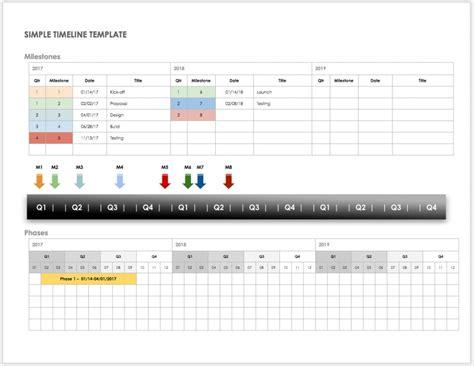docs timeline template docs templates timeline templates smartsheet