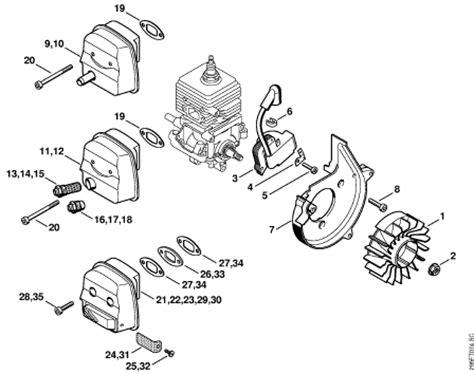 stihl bg 85 parts diagram stihl bg blower parts diagram car interior design