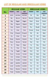 teaching learning list of regular and irregular verbs