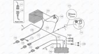 fisher plow minute mount 2 wiring diagram the knownledge