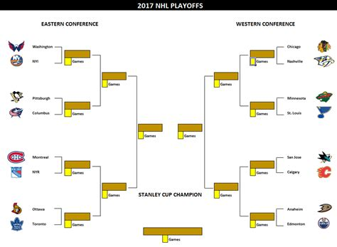 nhl playoff tree prediction template how to excel