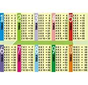 Tablas De Multiplicar Del 1 Al 10 TABLAS