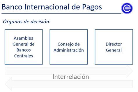 banco de internacional banco de pagos internacionales bis economipedia