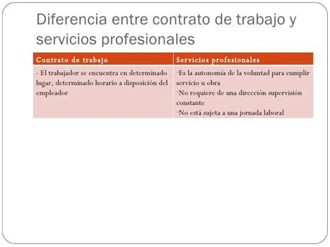 ejemplo de liquidacion de empleada de servicio liquidacion contrato de trabajo de servicio domestico por