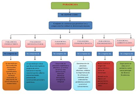 preguntas generadoras de constitucion politica administraci 211 n y legislaci 211 n marzo 2013