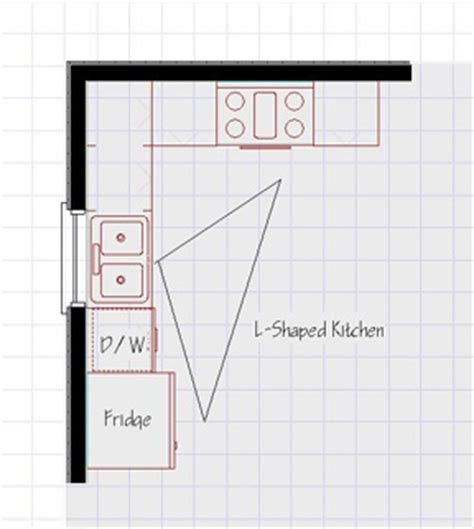 l shaped kitchen floor plans with island kitchen layout design kitchen floor plans