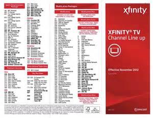Line up comcast xfinity albuquerque santa fe channel line up