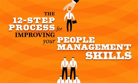 Skill With Poeple the 12 step process for improving your management