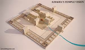 Ezekiel chapter 42 and 43 ezekiel s temple vision posters