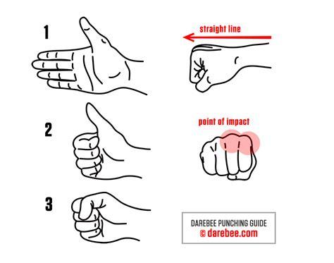 proper punching form vocaalensembleconfianza nl