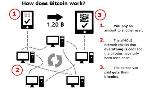 cadena de bloques la guã a para entender todo lo referente a la cadena de bloques bitcoin criptomonedas contratos inteligentes y el futuro dinero edition books cinco claves para entender el blockchain y los bitcoins