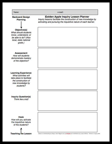 Stem Lesson Plan Template 28 Images Stem Lesson Plan Template Template Design Stem Cell Stem Planning Template