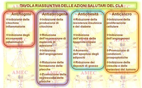 acido arachidonico alimenti notiziario settembre 2013 n 8 alimentazione e salute l