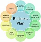 Business Plan Model Pictures