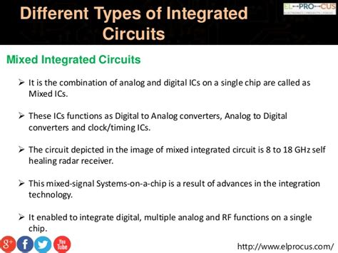 types of application specific integrated circuits which ics are application specific integrated circuits asics 28 images digital design
