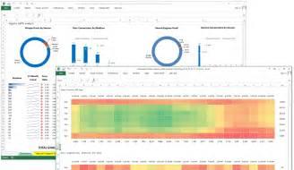 google analytics analytics canvas