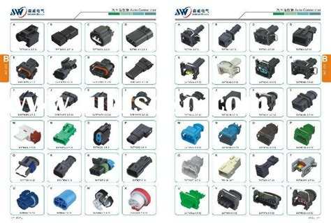 Car Connector Types by Wire Connectors Automotive Type Images