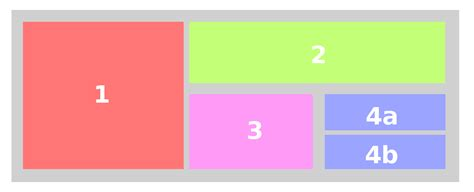 layout with flexbox css how can i use flexbox to achieve a complex