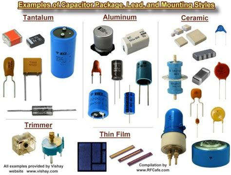 type capacitor 8 best images about electronic board component on trees electronics and un
