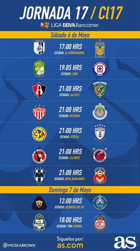 Calendario De Juegos Liga Mx Jornada 17 Liga Mx Fechas Y Horarios De La Jornada 17 Clausura