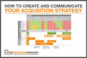 acquisition template how to create and communicate your acquisition strategy