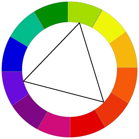 triadic color scheme exles color schemes color wheel basics ii craft thyme