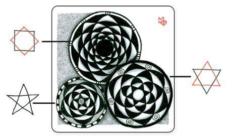 zentangle pattern kule 17 beste afbeeldingen over zentangle patterns non grid op