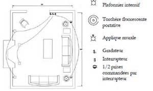 Kirchner Lighting Guide De Poche Pour La Conception De L 233 Clairage