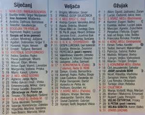 Kalendar 2018 Uskrs Ovdje ćete Naći Najvažnije Hrvatske Blagdane Svetce I