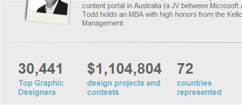 designcrowd questions designcrowd saves small business 1m and reaches 30 000