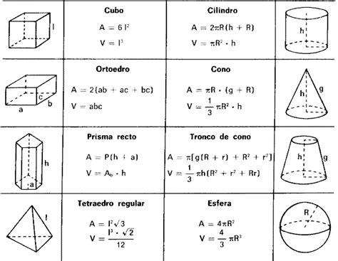 figuras geometricas con formulas formula de volumenes de figuras geometricas imagui