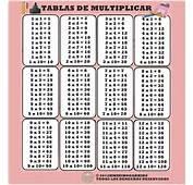 TABLAS DE MULTIPLICAR DEL 1 AL 12 EN ROSA PARA LAS NI&209AS Y VERDE
