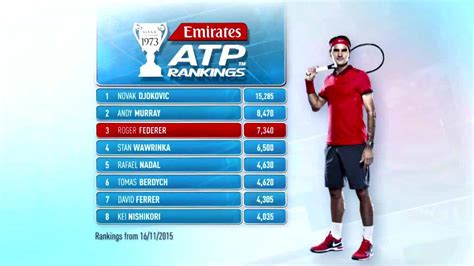 atp world tour 2017 rankings sportstle com