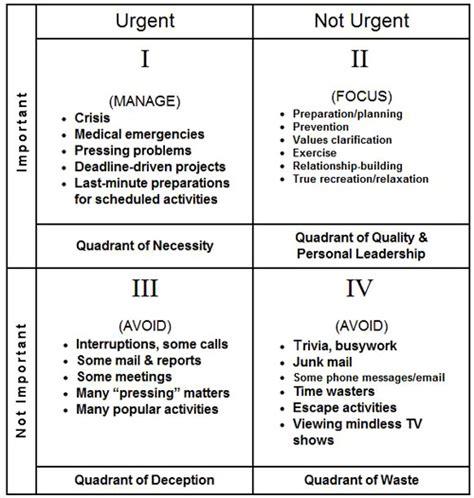 prioritizing freelance essential tasks effectively naldz graphics