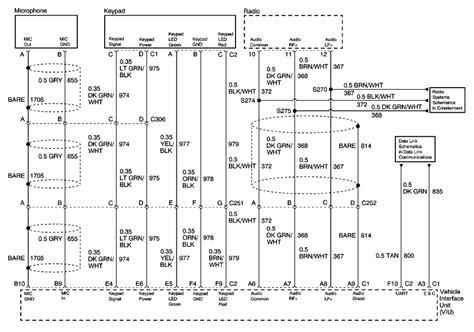 onstar wiring diagram repair guides onstar system 2000 onstar schematics