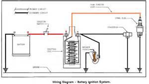 kohler engine coil wiring diagram get free image about