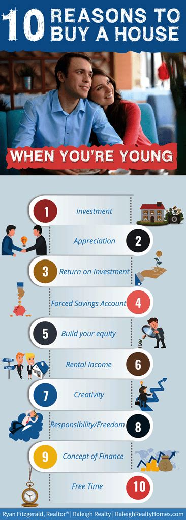 what age should you buy a house 10 reasons to buy a house when you are young homz n space