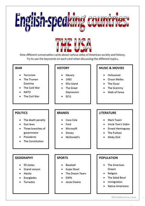 printable english conversation worksheets english speaking countries usa worksheet free esl